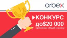 Компания «Orbex» проводит конкурс для партнеров с призами до $5000